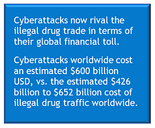 Cyberattacks now rival the illegal drug trade in terms of global financial impact.