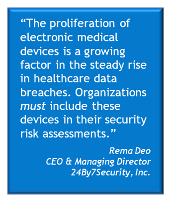 Electronic medical devices must be included in security risk assessments