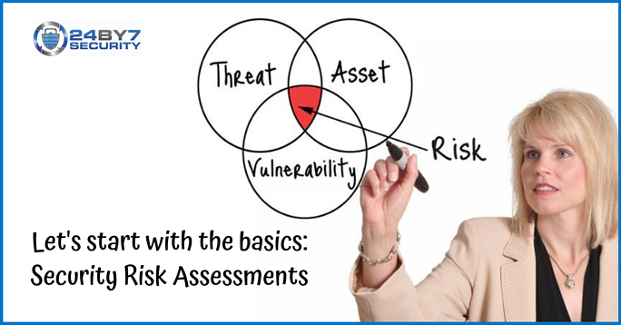 Security risk assessment - threat asset vulnerability risk - 24By7Security