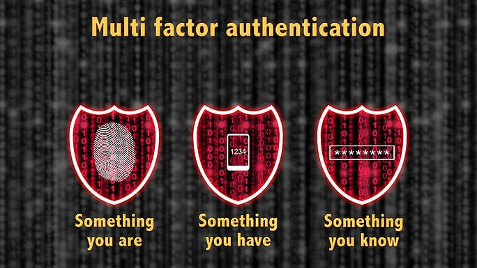Why multi factor authentication is a must - blog by 24By7Security