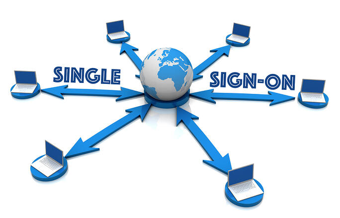 Foresight 2020: Single Sign-on blog by 24By7Security