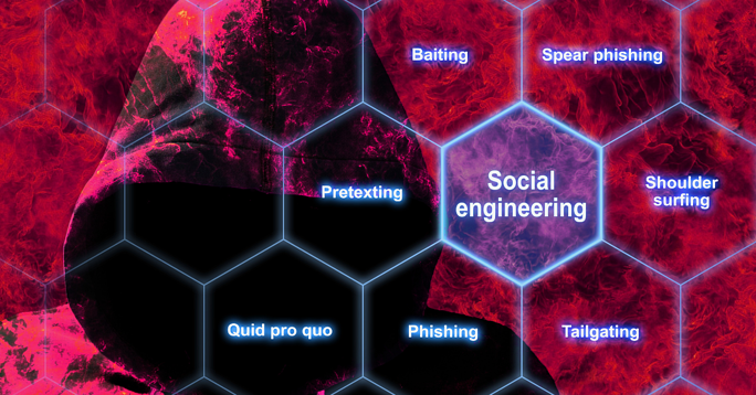 Social Engineering Exploitation Vulnerability Human Failure