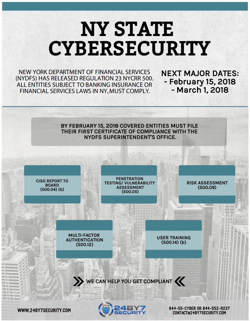 Phase 2 of NY Cybersecurity Regulation is due by March 1, 2018