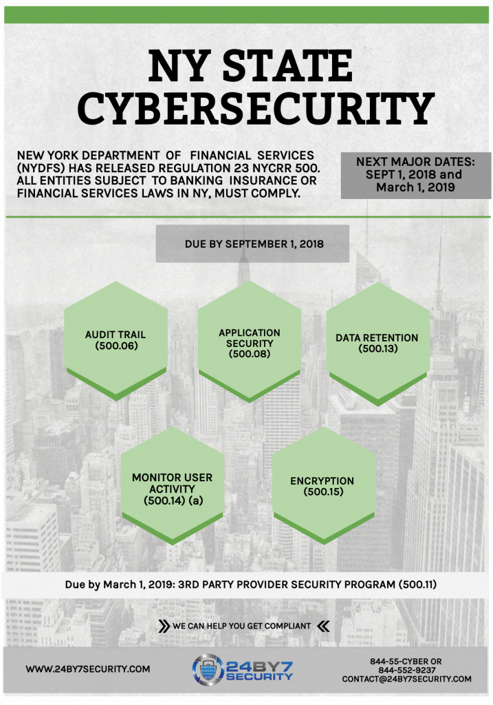 Phase 3 of NY Cybersecurity Regulation is due by September 1, 2018/ March 1, 2019