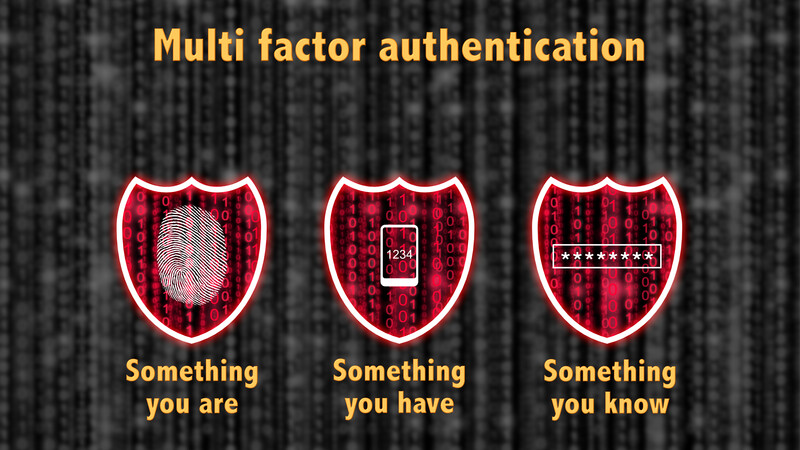 Foresight 2020: Why Multi-Factor Authentication is a Must